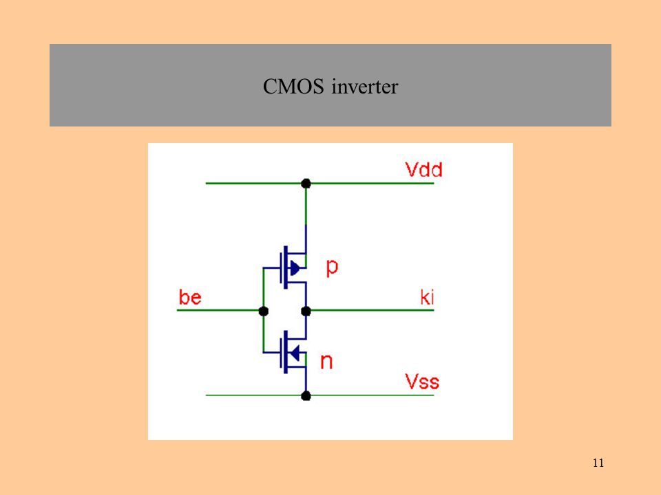11 CMOS inverter