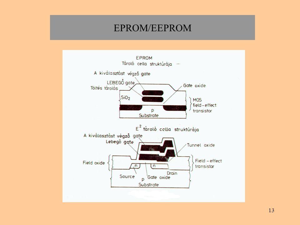 13 EPROM/EEPROM