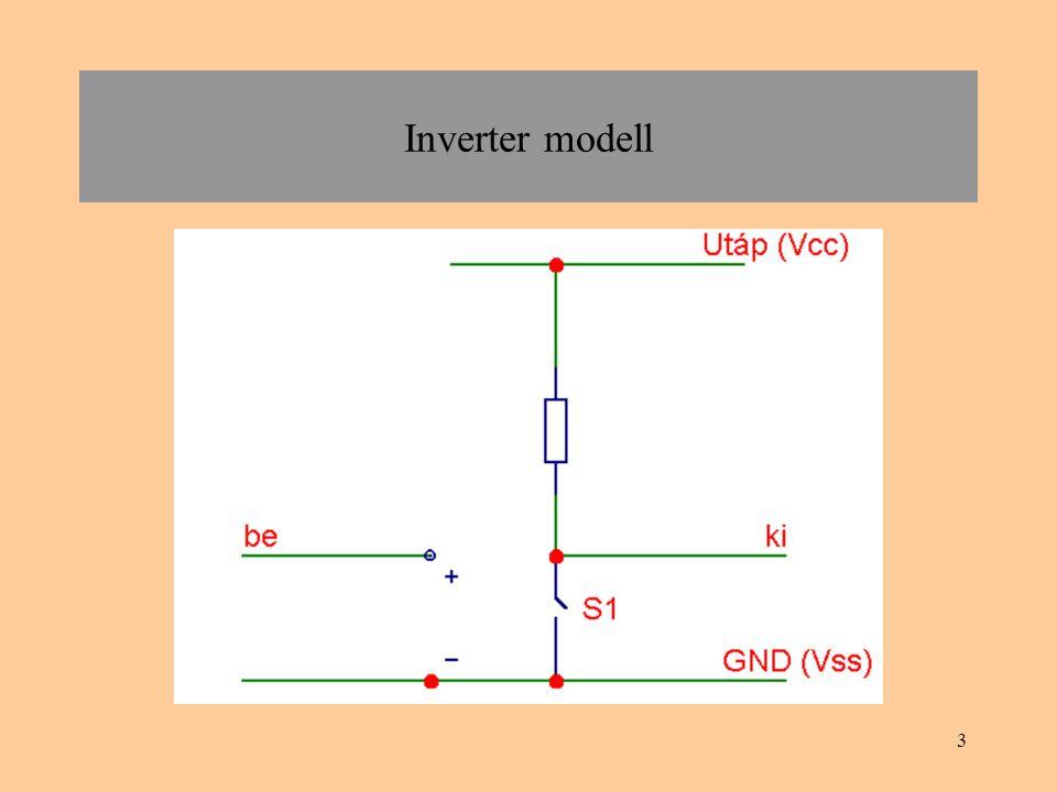 3 Inverter modell