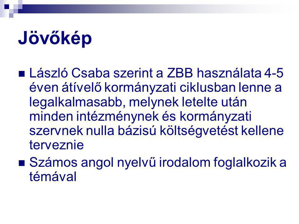 Jövőkép  László Csaba szerint a ZBB használata 4-5 éven átívelő kormányzati ciklusban lenne a legalkalmasabb, melynek letelte után minden intézményne