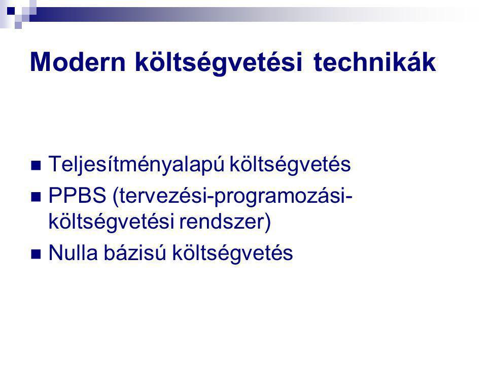 Modern költségvetési technikák  Teljesítményalapú költségvetés  PPBS (tervezési-programozási- költségvetési rendszer)  Nulla bázisú költségvetés