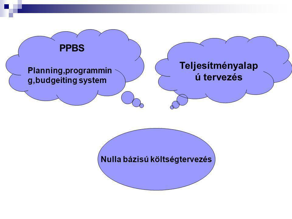 Teljesítményalap ú tervezés PPBS Planning,programmin g,budgeiting system Nulla bázisú költségtervezés
