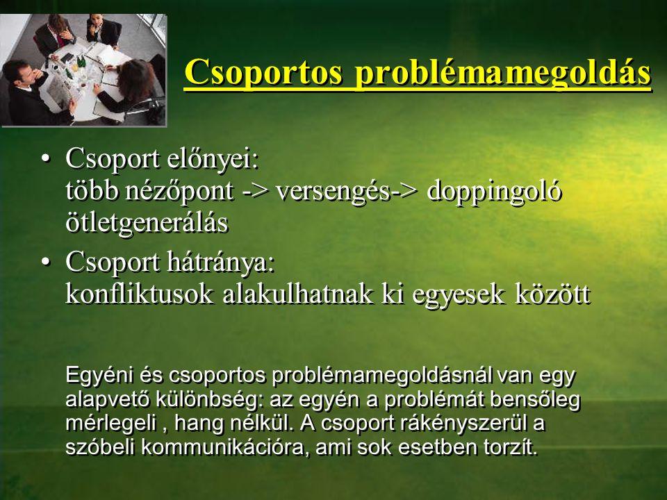 Csoportos problémamegoldás •Csoport előnyei: több nézőpont -> versengés-> doppingoló ötletgenerálás •Csoport hátránya: konfliktusok alakulhatnak ki eg