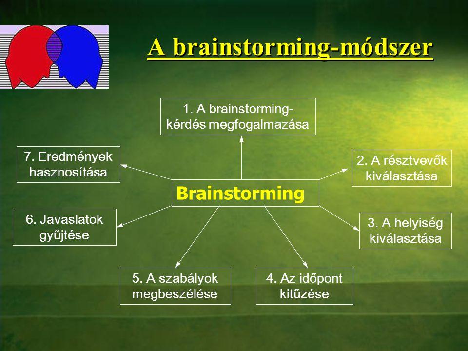 A brainstorming-módszer Brainstorming 1. A brainstorming- kérdés megfogalmazása 2. A résztvevők kiválasztása 3. A helyiség kiválasztása 4. Az időpont