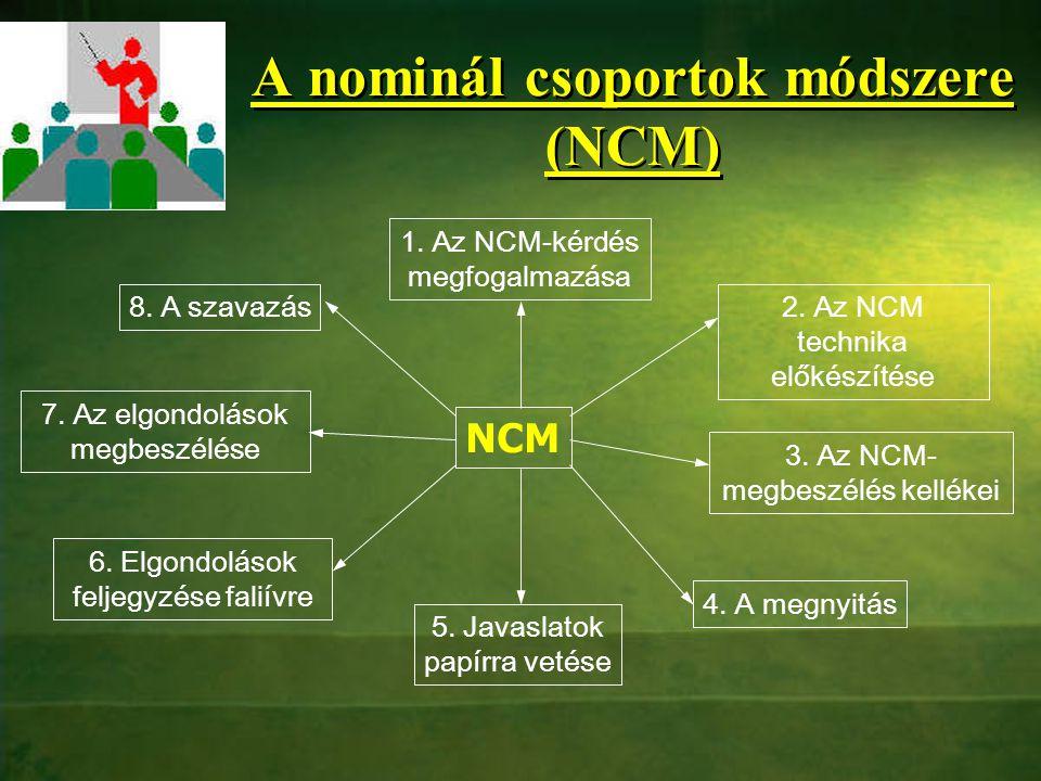 A nominál csoportok módszere (NCM) NCM 1. Az NCM-kérdés megfogalmazása 2. Az NCM technika előkészítése 3. Az NCM- megbeszélés kellékei 4. A megnyitás