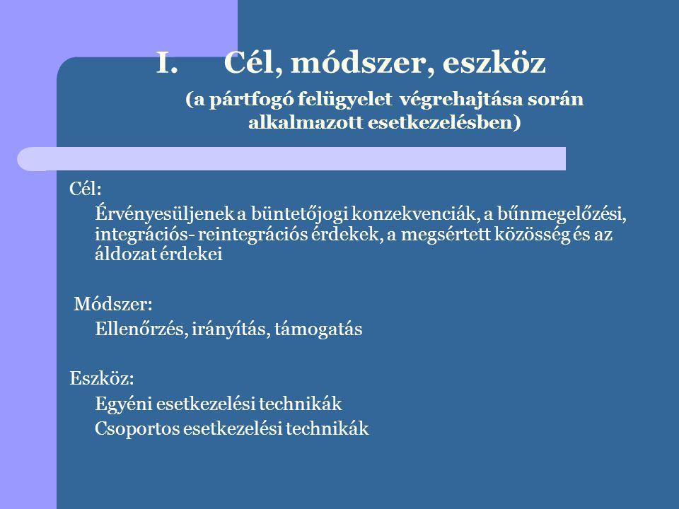 I.Cél, módszer, eszköz (a pártfogó felügyelet végrehajtása során alkalmazott esetkezelésben) Cél: Érvényesüljenek a büntetőjogi konzekvenciák, a bűnmegelőzési, integrációs- reintegrációs érdekek, a megsértett közösség és az áldozat érdekei Módszer: Ellenőrzés, irányítás, támogatás Eszköz: Egyéni esetkezelési technikák Csoportos esetkezelési technikák