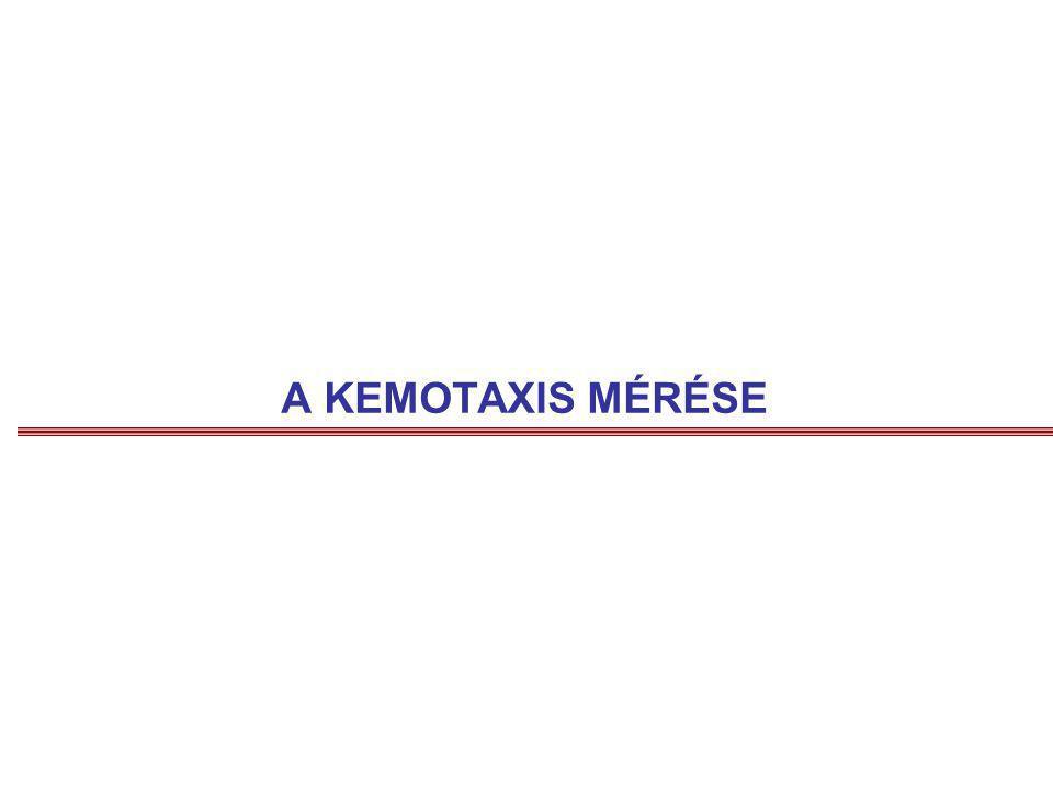 A KEMOTAXIS MÉRÉSE
