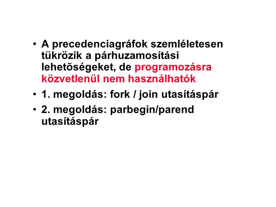 •A precedenciagráfok szemléletesen tükrözik a párhuzamosítási lehetõségeket, de programozásra közvetlenül nem használhatók •1. megoldás: fork / join u
