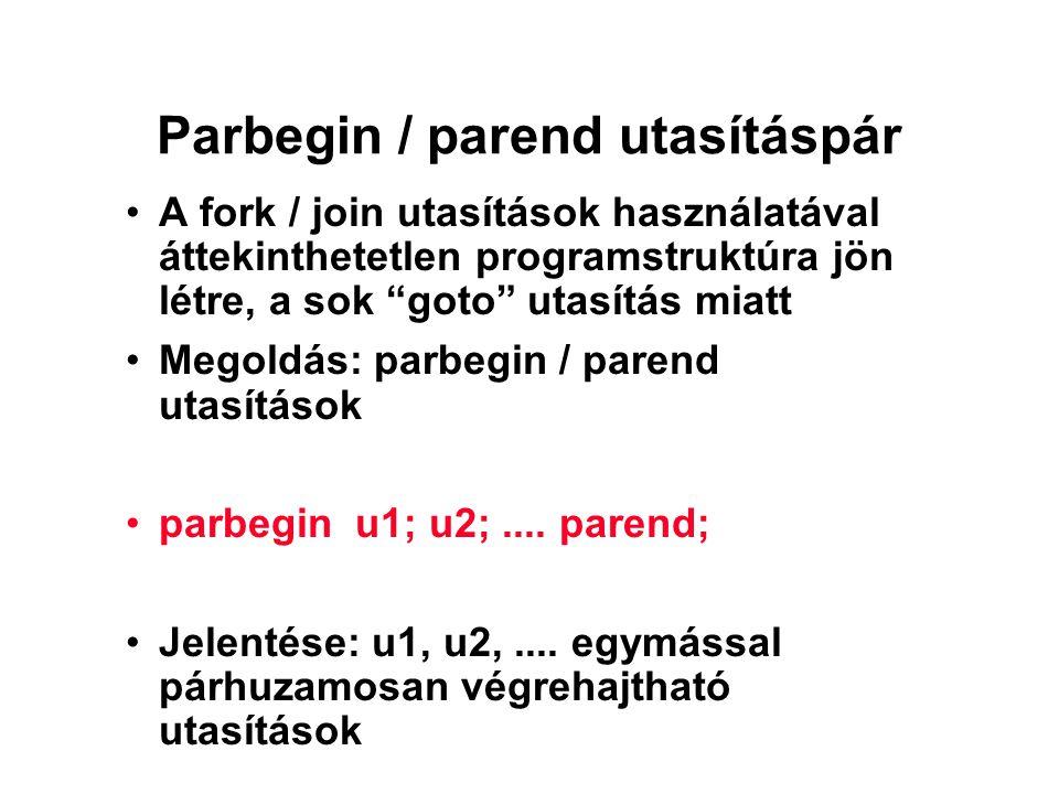 """Parbegin / parend utasításpár •A fork / join utasítások használatával áttekinthetetlen programstruktúra jön létre, a sok """"goto"""" utasítás miatt •Megold"""