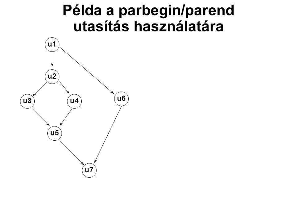 Példa a parbegin/parend utasítás használatára u1 u2 u3u4 u6 u5 u7