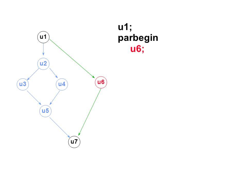 u1; parbegin u6; u1 u2 u3u4 u6 u5 u7