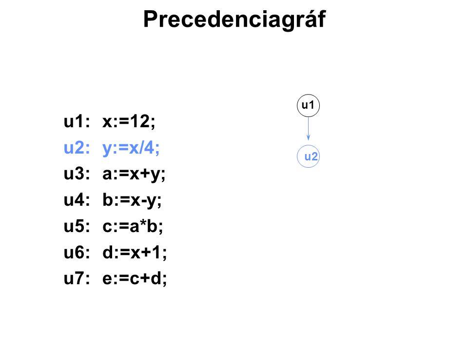 u1 u2u3 u4 u5u6 u7 s2s3 A parbegin / parend általánosítása szemaforokkal