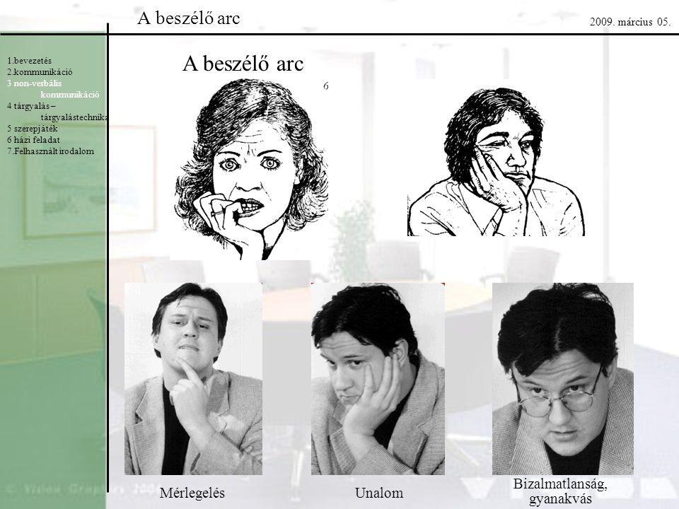 A beszélő arc MérlegelésUnalom Bizalmatlanság, gyanakvás 1.bevezetés 2.kommunikáció 3 non-verbális kommunikáció 4 tárgyalás – tárgyalástechnika 5 szer