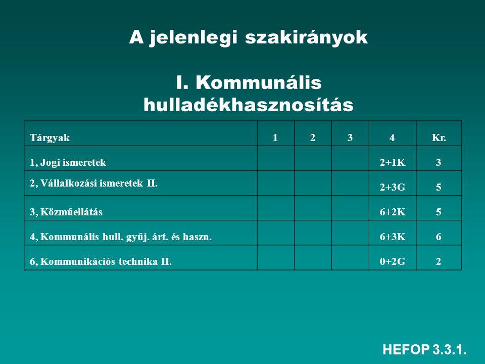 HEFOP 3.3.1. A jelenlegi szakirányok I. Kommunális hulladékhasznosítás Tárgyak1234Kr.