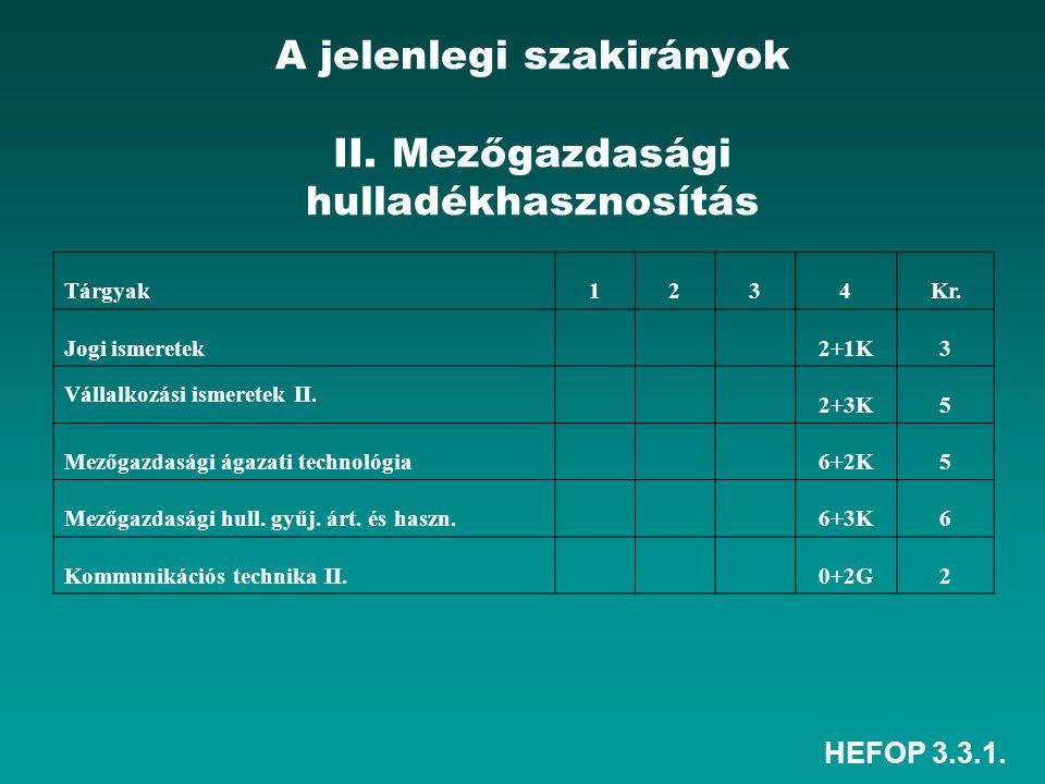 HEFOP 3.3.1. A jelenlegi szakirányok II. Mezőgazdasági hulladékhasznosítás Tárgyak1234Kr.