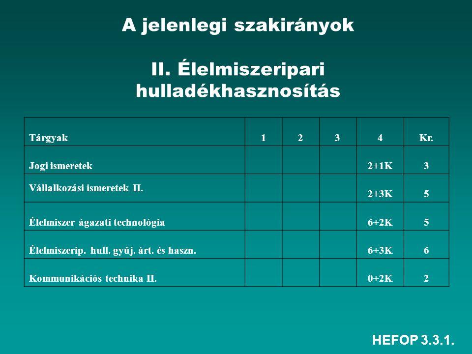 HEFOP 3.3.1. A jelenlegi szakirányok II. Élelmiszeripari hulladékhasznosítás Tárgyak1234Kr.