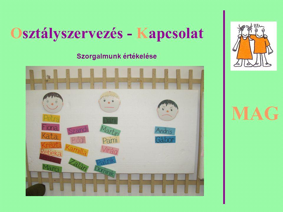 MAG Osztályszervezés - Kapcsolat Szorgalmunk értékelése