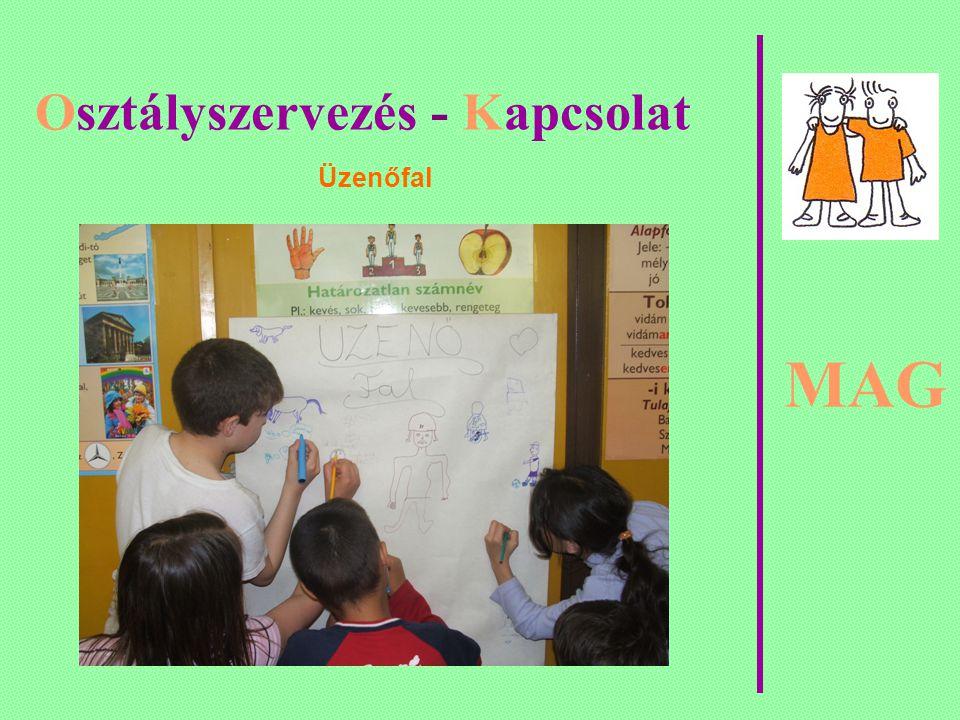 MAG Osztályszervezés - Kapcsolat Üzenőfal
