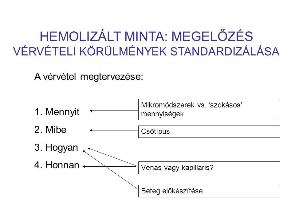 HEMOLIZÁLT MINTA: MEGELŐZÉS VÉRVÉTELI KÖRÜLMÉNYEK STANDARDIZÁLÁSA A vérvétel megtervezése: 1.Mennyit 2.Mibe 3.Hogyan 4.Honnan Mikromódszerek vs.