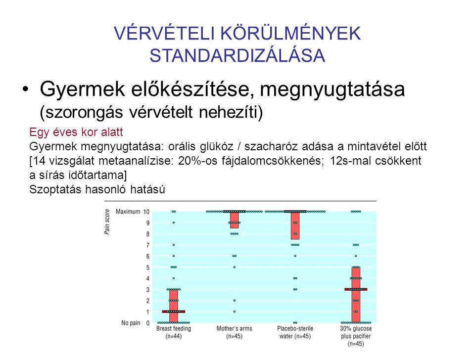 •Gyermek előkészítése, megnyugtatása (szorongás vérvételt nehezíti) VÉRVÉTELI KÖRÜLMÉNYEK STANDARDIZÁLÁSA Egy éves kor alatt Gyermek megnyugtatása: orális glükóz / szacharóz adása a mintavétel előtt [14 vizsgálat metaanalízise: 20%-os fájdalomcsökkenés; 12s-mal csökkent a sírás időtartama] Szoptatás hasonló hatású