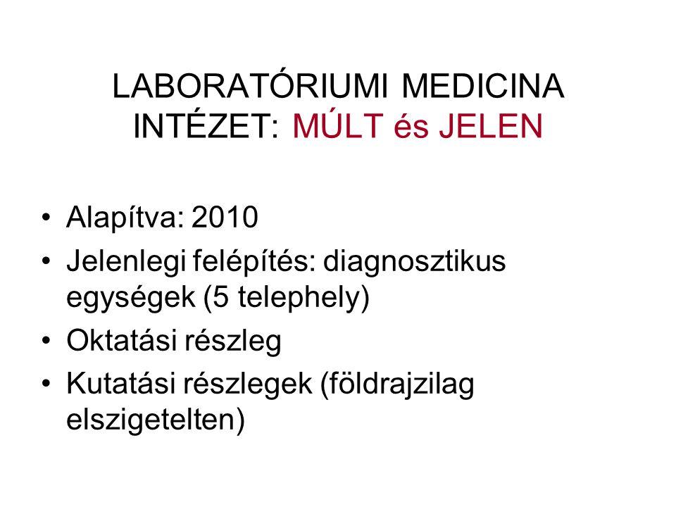 LABORATÓRIUMI MEDICINA INTÉZET: MÚLT és JELEN •Alapítva: 2010 •Jelenlegi felépítés: diagnosztikus egységek (5 telephely) •Oktatási részleg •Kutatási részlegek (földrajzilag elszigetelten)