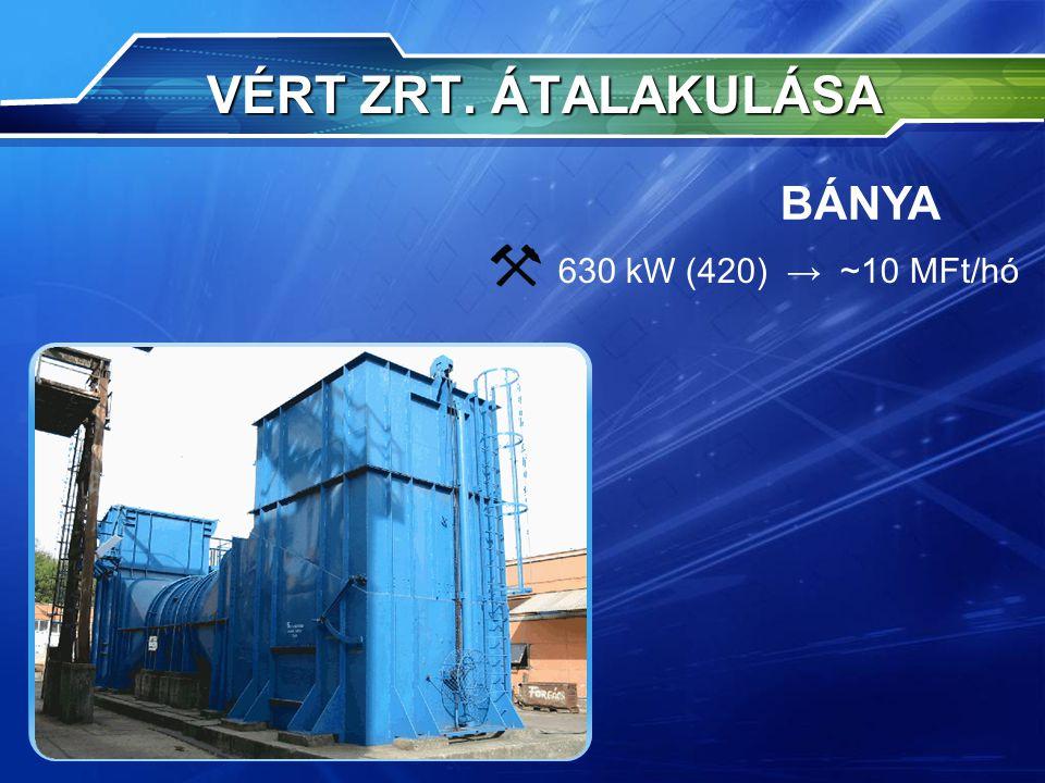 VÉRT ZRT. ÁTALAKULÁSA BÁNYA 630 kW (420) → ~10 MFt/hó