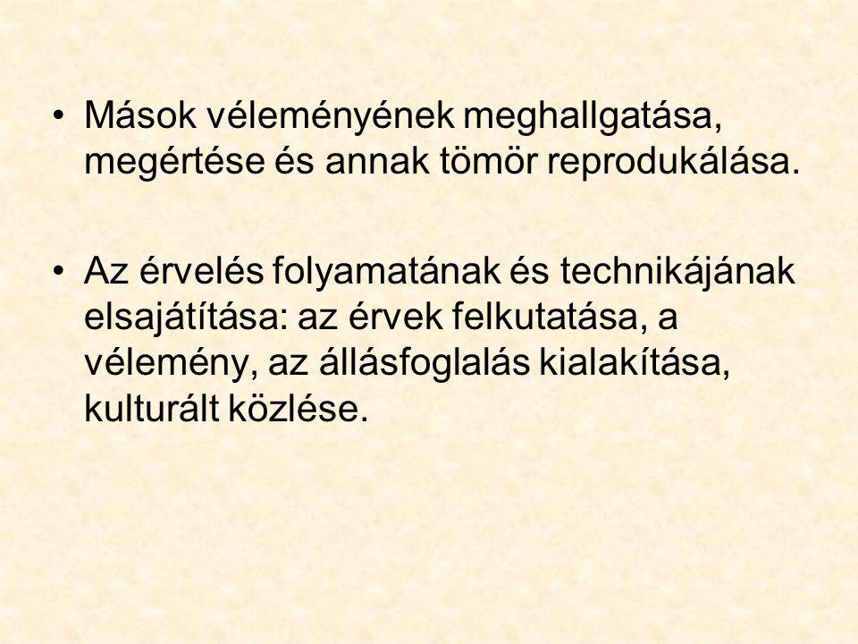 HOGYAN ÉPÍTSÜK FEL ÉRVEINK FELSORAKOZTATÁSÁT .
