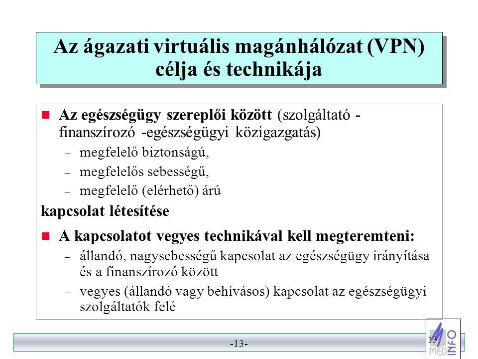 """-12- 12 Várható fejlesztési irányok a magyar eü informatikában  Az egészségügy alap-nyilvántartásainak korszerűsítése  Az ágazati biztonságos kommunikáció megteremtése (VPN)  Az ágazati """"tudás-management fejlesztése  Piackonform megoldások az eü szolgáltatók fenntartható informatikai fejlesztésének segítéséhez."""