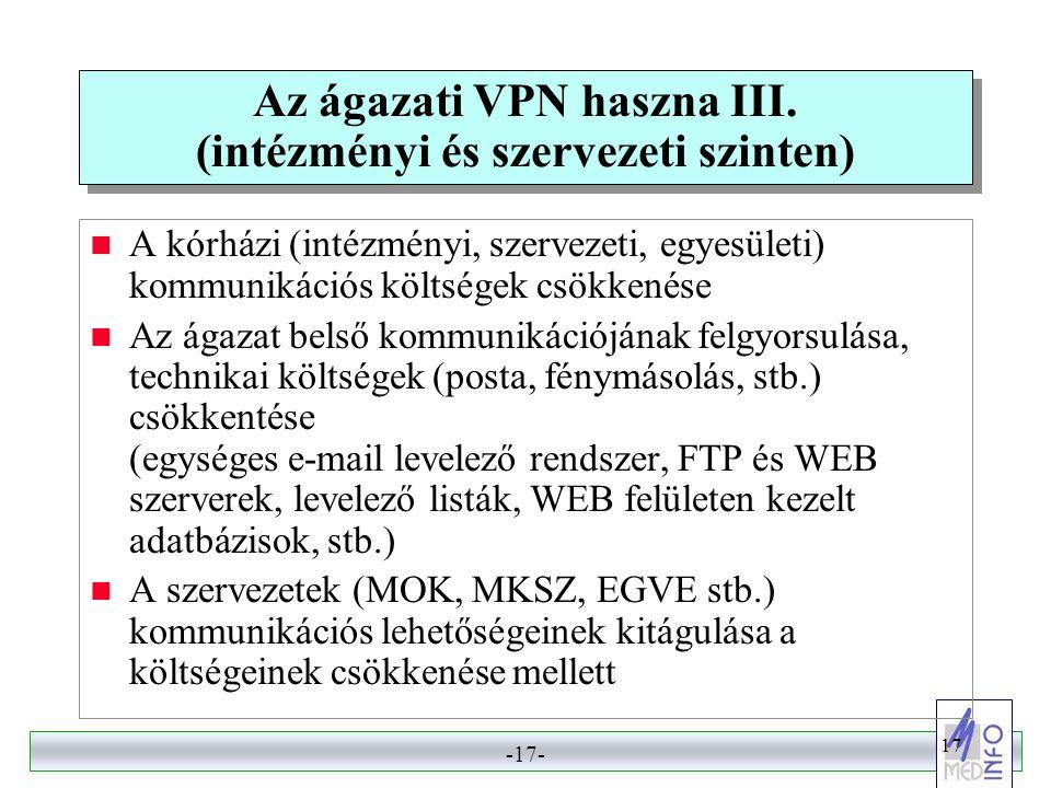 -16- 16 Az ágazati VPN haszna II. (irányítás)  Az ágazati irányítás főbb szereplőinek kommunikációs problémáinak megoldása (EüM, OEP, ÁNTSz, MEDINFO,