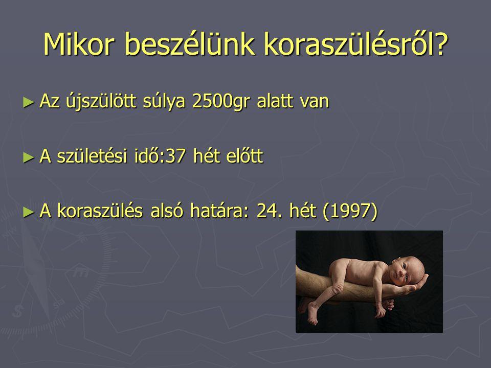 Mikor beszélünk koraszülésről? ► Az újszülött súlya 2500gr alatt van ► A születési idő:37 hét előtt ► A koraszülés alsó határa: 24. hét (1997)