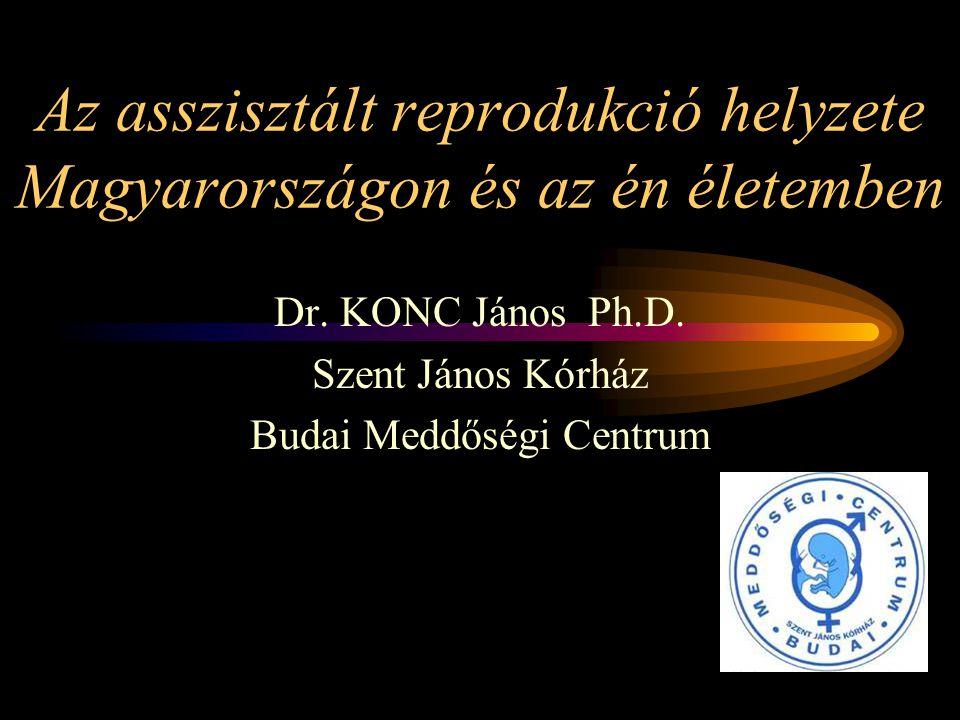 Dr. KONC János Ph.D. Szent János Kórház Budai Meddőségi Centrum Az asszisztált reprodukció helyzete Magyarországon és az én életemben