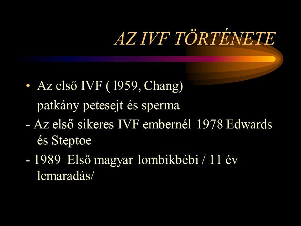AZ IVF TÖRTÉNETE •Az első IVF ( l959, Chang) patkány petesejt és sperma - Az első sikeres IVF embernél 1978 Edwards és Steptoe - 1989 Első magyar lomb