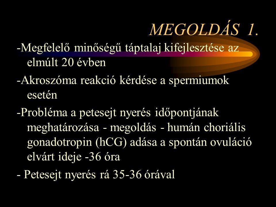 MEGOLDÁS 1. -Megfelelő minőségű táptalaj kifejlesztése az elmúlt 20 évben -Akroszóma reakció kérdése a spermiumok esetén -Probléma a petesejt nyerés i