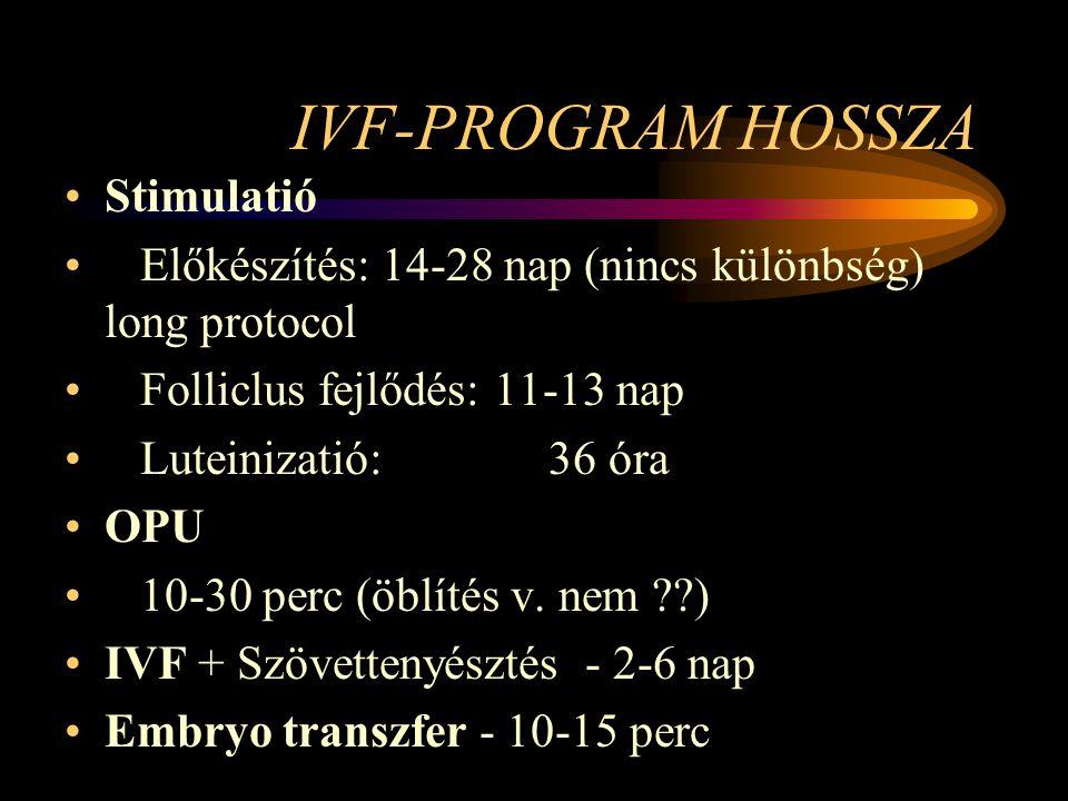 IVF-PROGRAM HOSSZA •Stimulatió • Előkészítés: 14-28 nap (nincs különbség) long protocol • Folliclus fejlődés: 11-13 nap • Luteinizatió: 36 óra •OPU •
