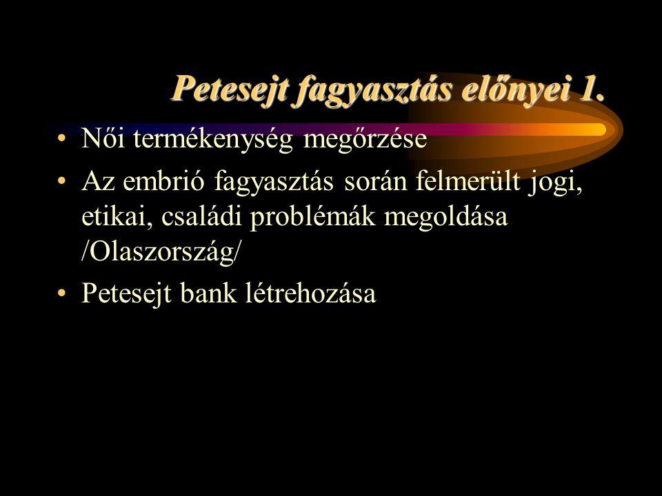 Petesejt fagyasztás előnyei 1. •Női termékenység megőrzése •Az embrió fagyasztás során felmerült jogi, etikai, családi problémák megoldása /Olaszorszá
