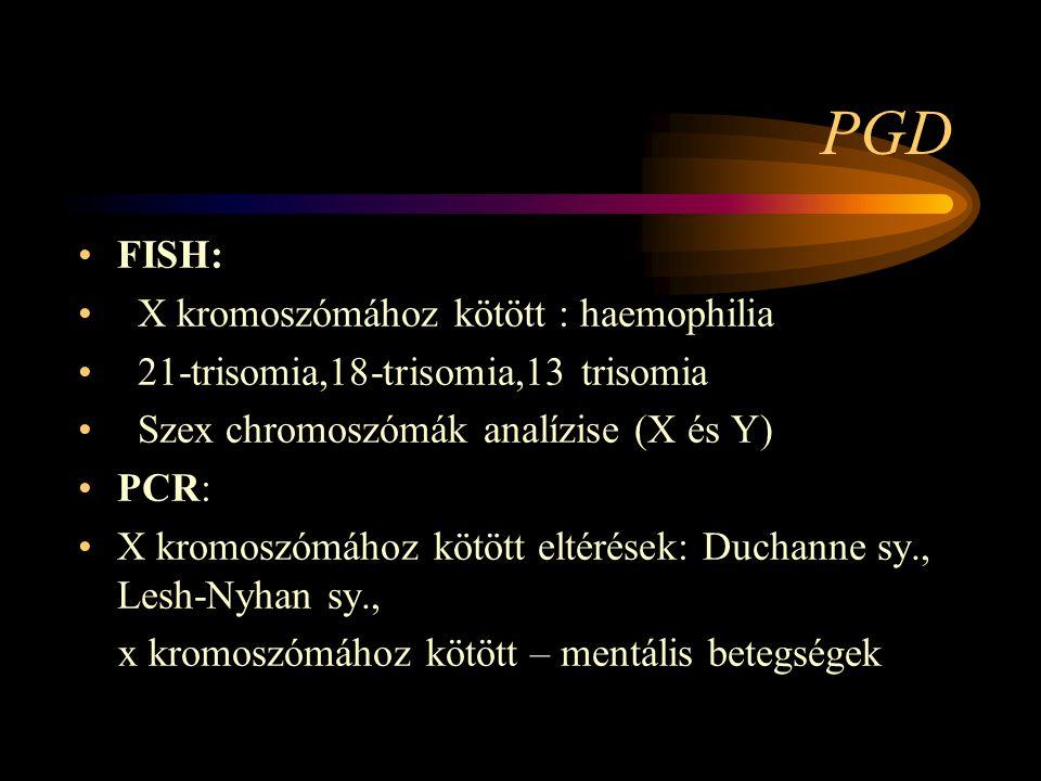 PGD •FISH: • X kromoszómához kötött : haemophilia • 21-trisomia,18-trisomia,13 trisomia • Szex chromoszómák analízise (X és Y) •PCR: •X kromoszómához