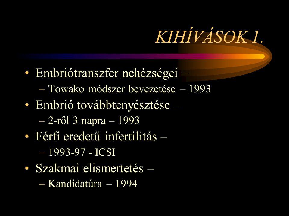 KIHÍVÁSOK 1. •Embriótranszfer nehézségei – –Towako módszer bevezetése – 1993 •Embrió továbbtenyésztése – –2-ről 3 napra – 1993 •Férfi eredetű infertil