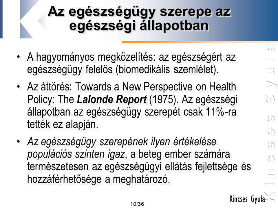 10/36 Kincses Gyula Az egészségügy szerepe az egészségi állapotban •A hagyományos megközelítés: az egészségért az egészségügy felelős (biomedikális sz