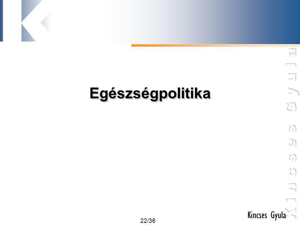 22/36 Kincses Gyula EgészségpolitikaEgészségpolitika