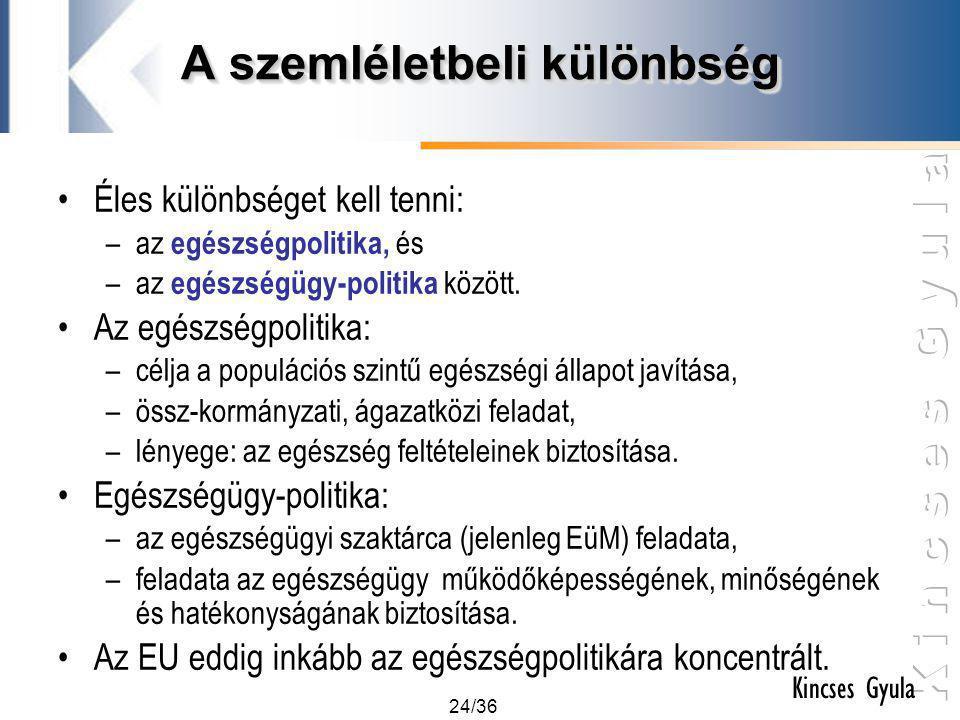 24/36 Kincses Gyula A szemléletbeli különbség •Éles különbséget kell tenni: –az egészségpolitika, és –az egészségügy-politika között. •Az egészségpoli