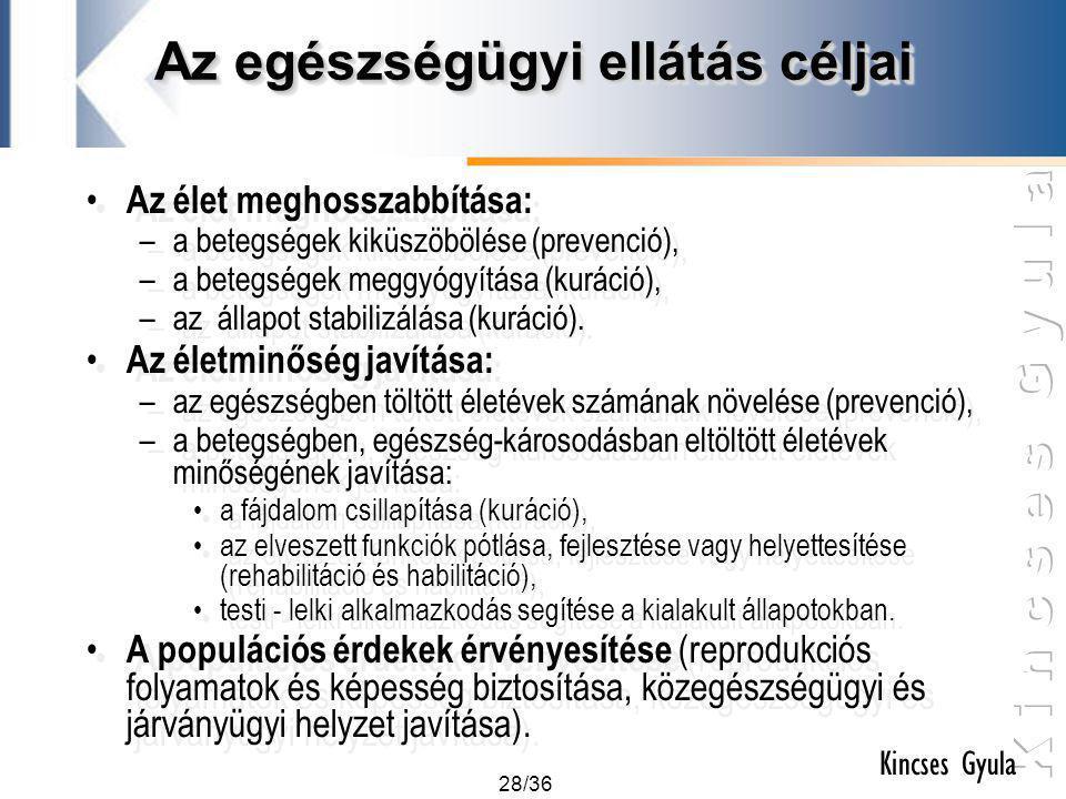 28/36 Kincses Gyula Az egészségügyi ellátás céljai • Az élet meghosszabbítása: –a betegségek kiküszöbölése (prevenció), –a betegségek meggyógyítása (k
