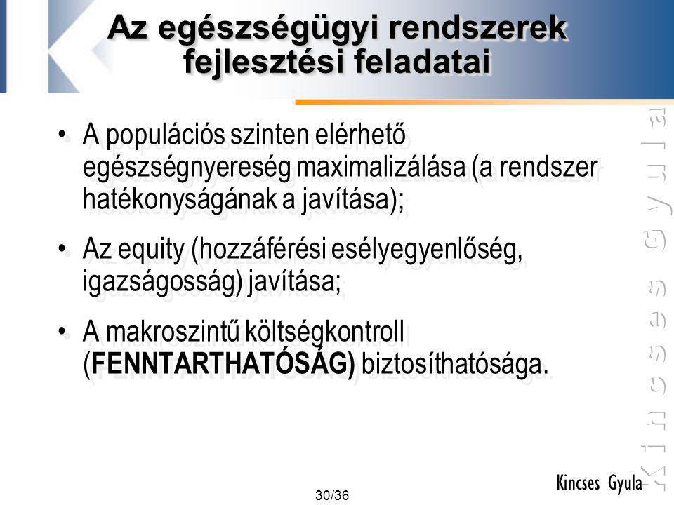 30/36 Kincses Gyula Az egészségügyi rendszerek fejlesztési feladatai •A populációs szinten elérhető egészségnyereség maximalizálása (a rendszer hatéko