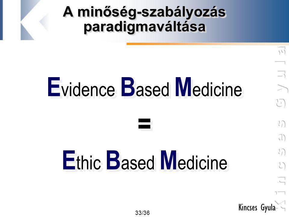 33/36 Kincses Gyula A minőség-szabályozás paradigmaváltása E vidence B ased M edicine = E thic B ased M edicine E vidence B ased M edicine = E thic B