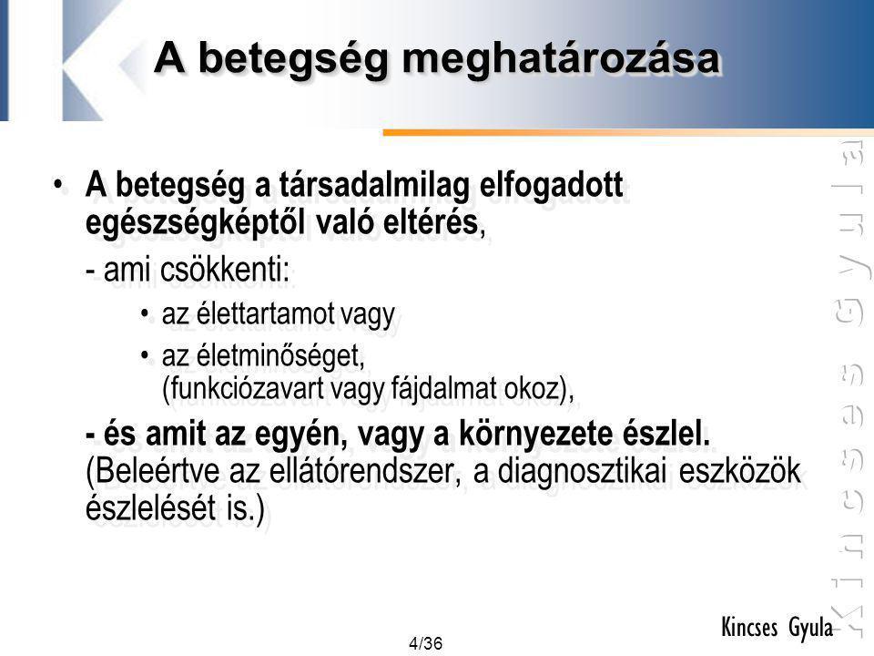 35/36 Kincses Gyula A betegjogok területei II.•Az információhoz való hozzáférés joga.