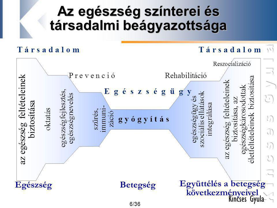 7/36 Kincses Gyula EgészségnyereségEgészségnyereség •Az egészségi állapot beavatkozás szerinti változása, ami: –az élettartam meghosszabbodását, és/vagy –az életminőség javulását okozza.