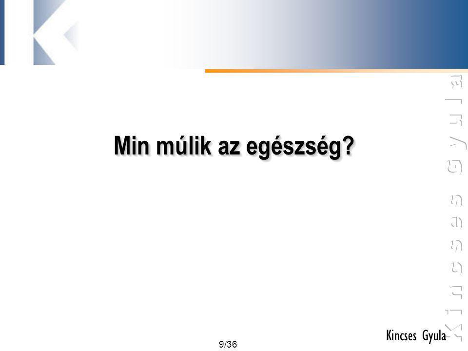 10/36 Kincses Gyula Az egészségügy szerepe az egészségi állapotban •A hagyományos megközelítés: az egészségért az egészségügy felelős (biomedikális szemlélet).