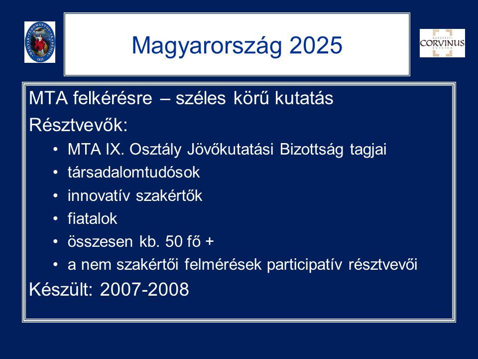 Magyarország 2025 MTA felkérésre – széles körű kutatás Résztvevők: •MTA IX. Osztály Jövőkutatási Bizottság tagjai •társadalomtudósok •innovatív szakér