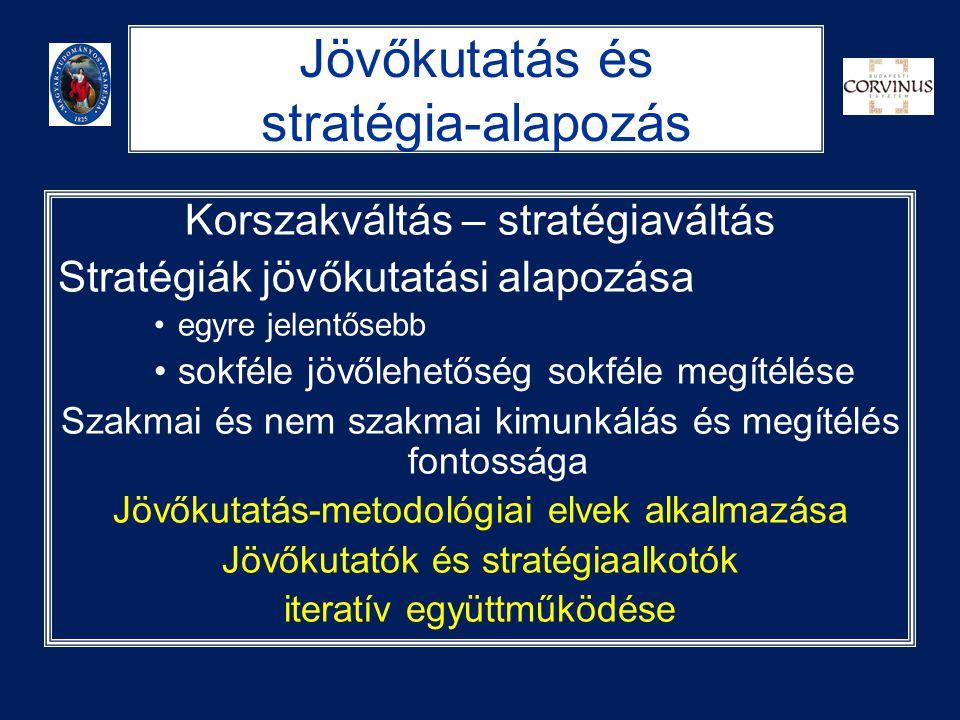 Jövőkutatás és stratégia-alapozás Korszakváltás – stratégiaváltás Stratégiák jövőkutatási alapozása •egyre jelentősebb •sokféle jövőlehetőség sokféle