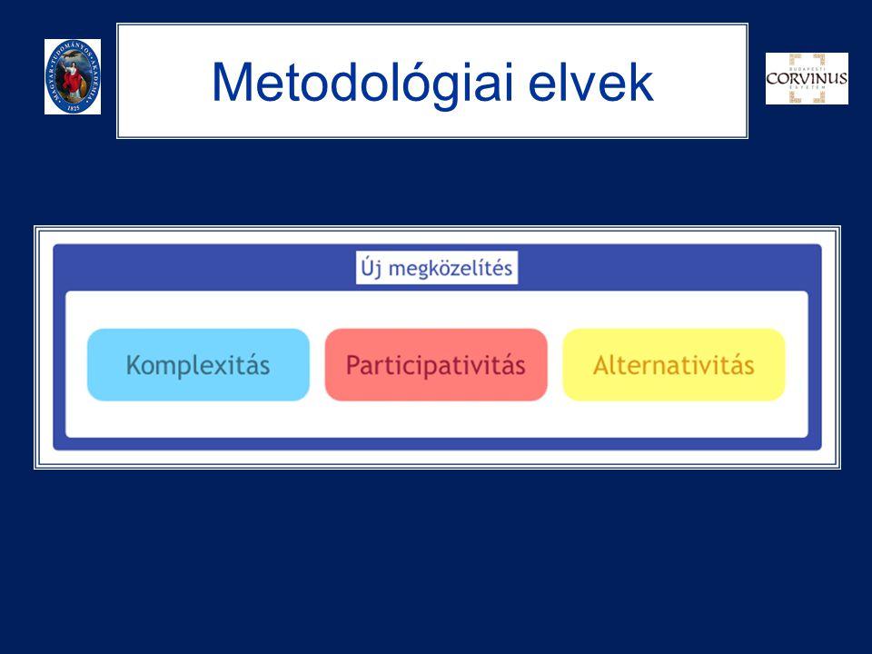 Komplexitás •Sokoldalú megközelítés •Szakértői előrejelzések •Klasszikus jövőkutatási eljárások –matematikai-statisztikai eljárások –szakértői megkérdezések –modellek •Új elem: gyenge jelek kutatása