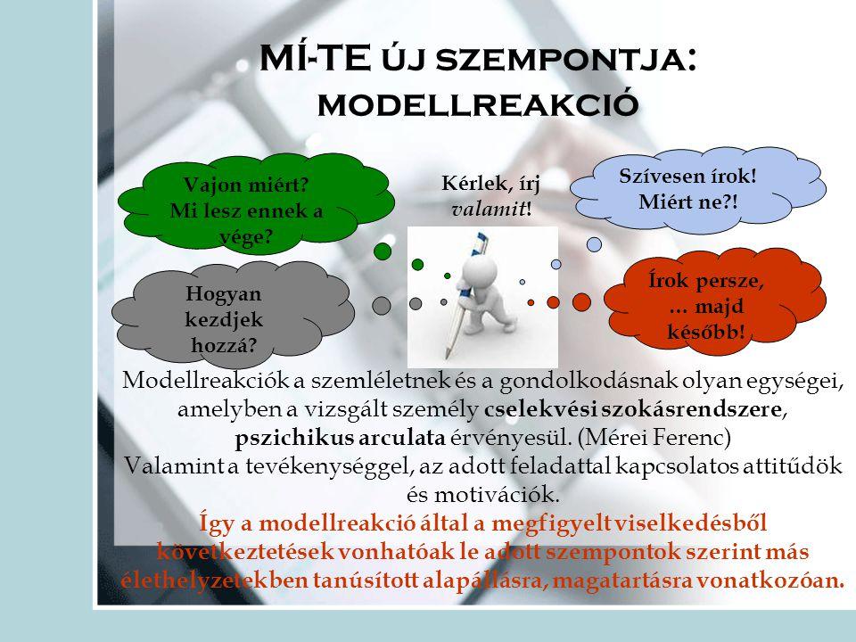 MÍ-TE új szempontja: modellreakció Hogyan kezdjek hozzá.